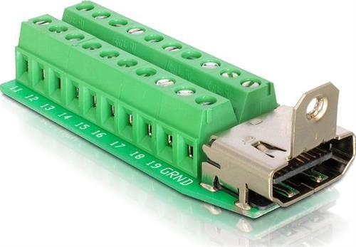HDMI-kontakt med skruvplint Delock