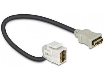 HDMI-uttag Delock Keystone