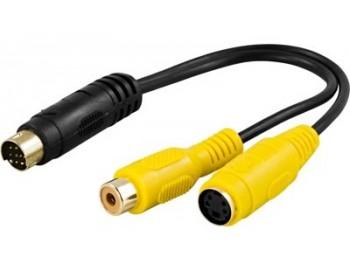 Videoadapter för Grafikkort 9-pin