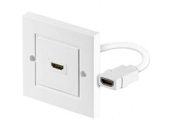 HDMI-uttag med väggpanel