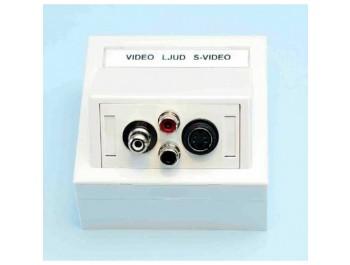 Vägguttag med Video, S-Video och Ljud