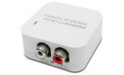 Analog till digital ljudomvandlare