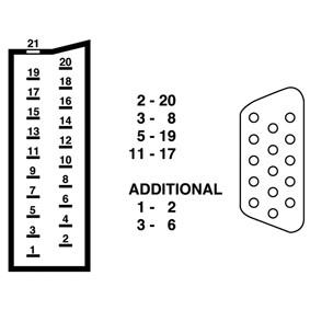 adapterkabel scart - de-15f