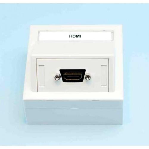 Vägguttag med HDMI